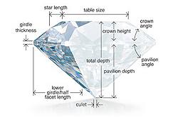 Engagement_Highlight_Diamond